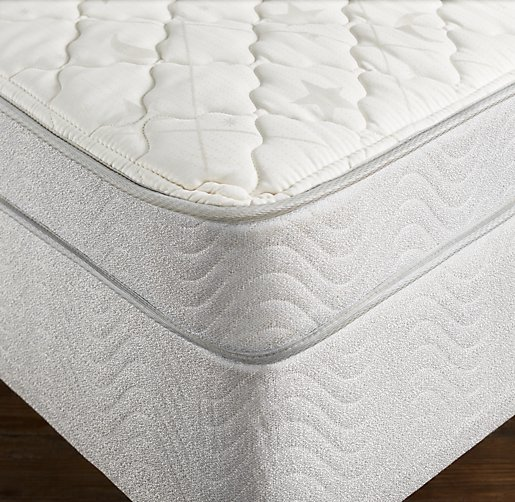 Low Profile Mattress & Box Spring Set