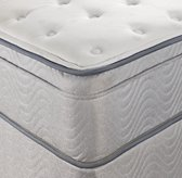 Beautyrest® Euro Top Plush Mattress & Box Spring Set