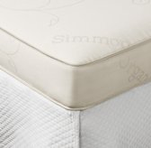Premium Eco Crib & Toddler Mattress